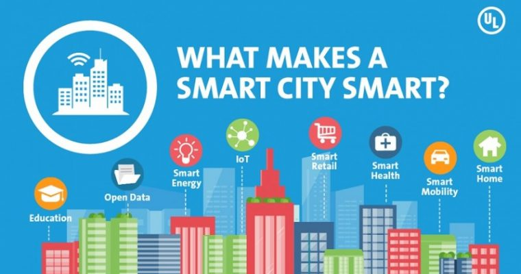 Jeudi 31/05/18 : [1] Maker et Smart-City ? + [2] WSO2 IoT